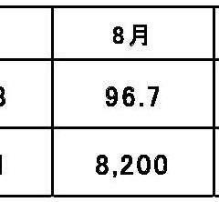高水準を継続中 平均入居率96.5%(平成28年11月度)