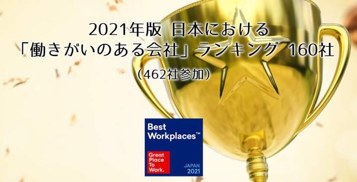 【2021年度 日本における「働きがいのある会社」ランキング(中規模部門)にノミネートされました】 画像