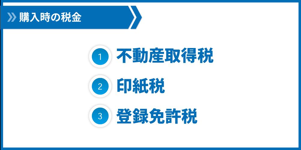 購入時は不動産取得税・印紙税・登録免許税の3つの税金がかかります。