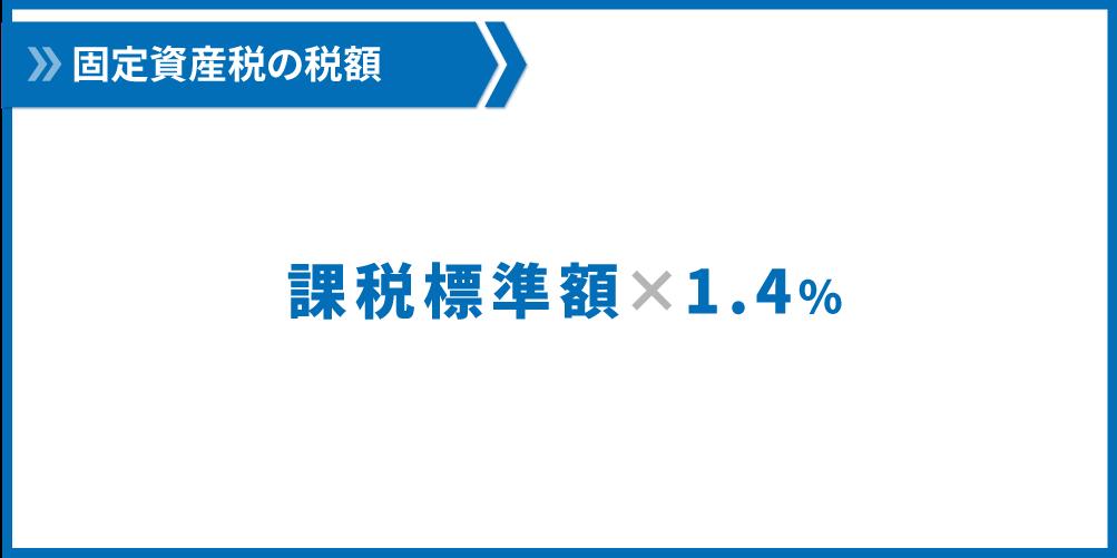 固定資産税は課税標準額×1.4%で税額計算します