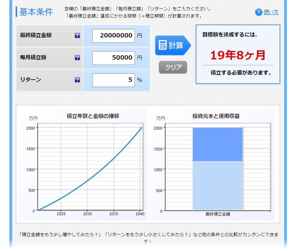 20年で2000万円