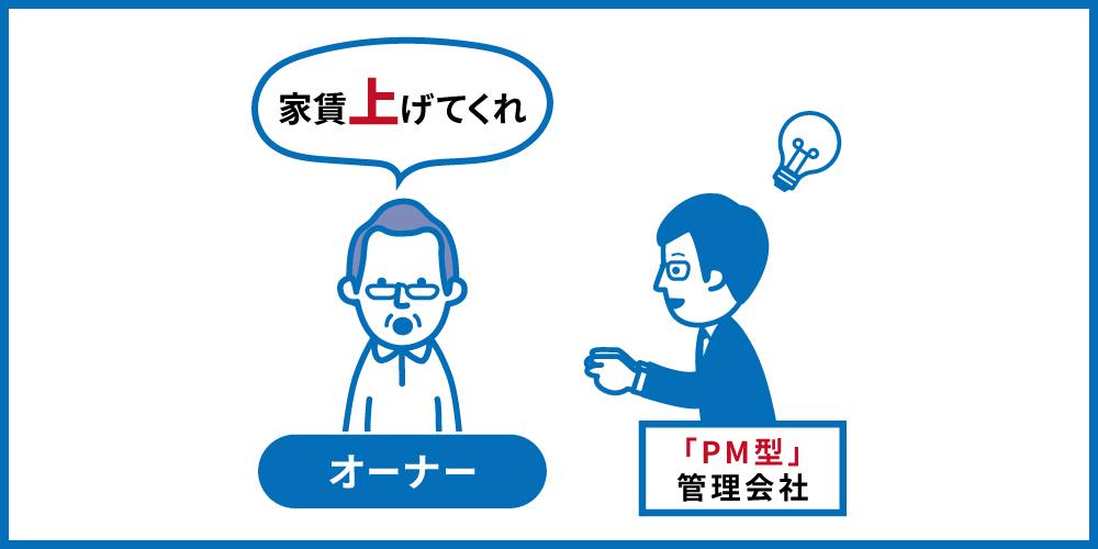 management company-orner