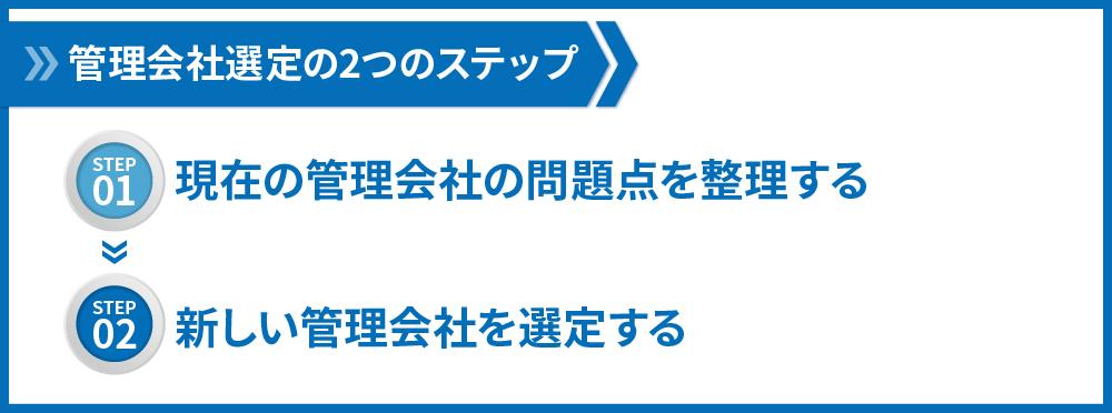 管理会社変更-2つのステップ